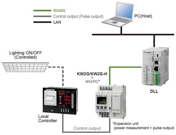 单稳输出应用事例:通过三位机定时控制照明