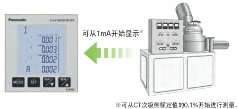 即使是1mA起的小电流,也可显示。