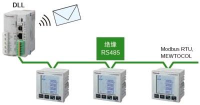 可连接DLL记录数据,并实现可视化