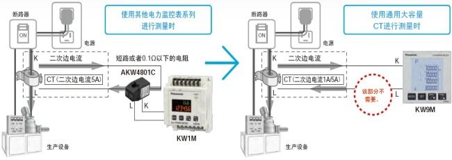 可直接连接已安装的通用大容量CT(二次边1A/5A型),进行测量