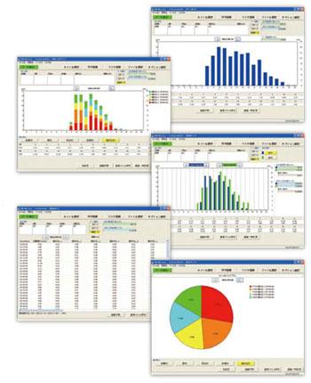 能源管理使DLL收集到的数据实现图表化的免费软件。