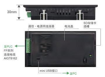 标准配备mini USB接口