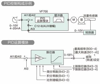 45vf运行单相电机接线图