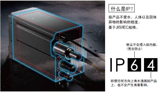 IP64 无风扇小型放射头