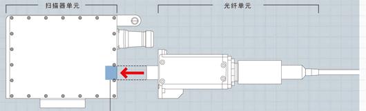 安装、拆卸光纤单元的模式
