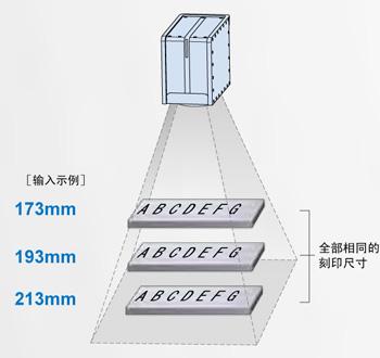 工件间距设定功能