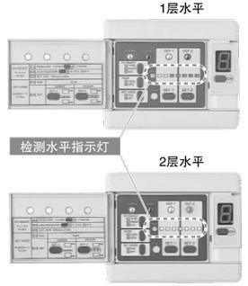 7个LED显示检测电平