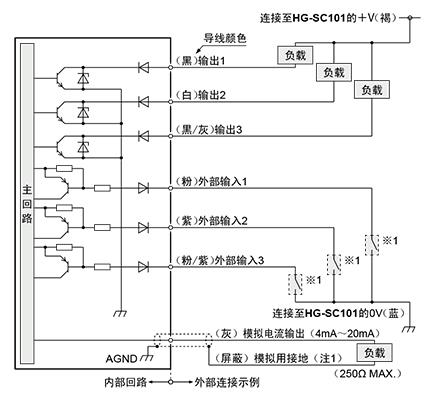 接触式数字位移传感器