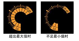配备直观易辨的圆形仪表盘