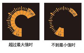 搭载直观且易于理解的圆形表盘