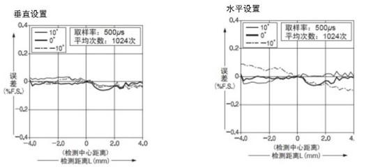 小型激光位移传感器 hl-g1