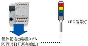 本体为继电器和晶体管混合输出。其中晶体管的负载能力可达0.5
