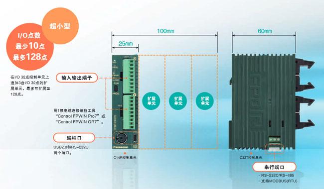 高度仅为90mm,宽度仅为25mm的控制单元。即使扩展至最大3台,宽度也仅为100mm。