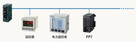 RS485串行通信