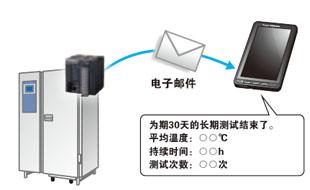 邮件发送功能(支持SSL)