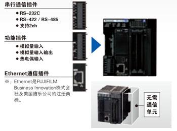 采用插件方式, 削减单元的面积和成本。