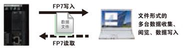FTP(S)客户端功能(支持SSL)