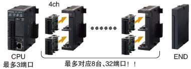 可以安装2个寄存通信插件