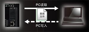 FTP服务器功能