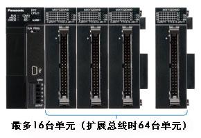 CPU中最多可扩展16台单元
