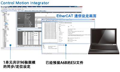 Control Motion Integrator