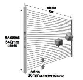 最大检测高度540mm(28光轴)