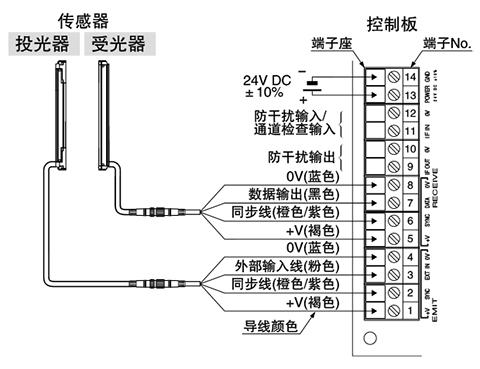 松下553微波炉控制板电路图