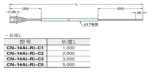 CN-14A-C□/CN-14A-R-C□