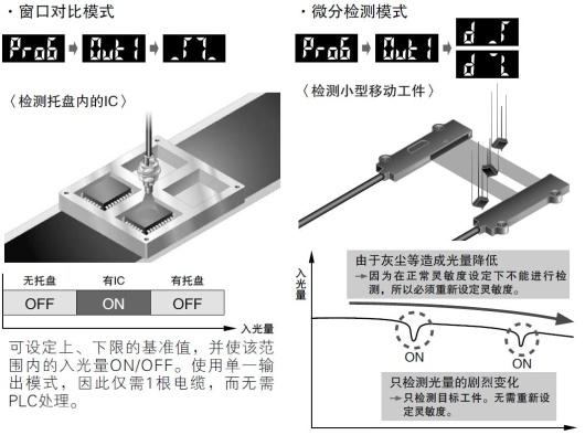 通过新模式简化系统 [FX-305]