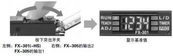 基准值容易确认 [FX-301,FX-301-HS,FX-305]