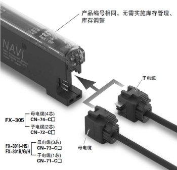 使用单触式电缆节省配线和工时 [连接器型]