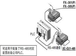 数字传感器用上位通信单元 [SC-GU1-485]