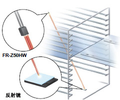 远距离也可检测出光量差很小的工件[H-02模式]
