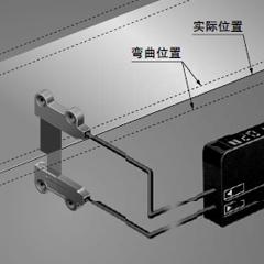检测薄膜及薄板材料的弯曲