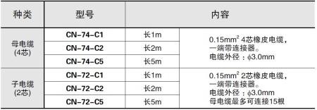 单触式电缆 FX-502(P)用