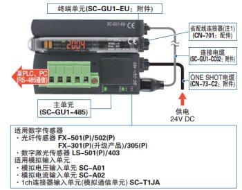 实现远程的传感器管理与设定