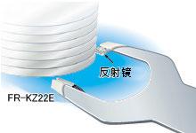 超薄型的回歸反射型 節省施工[FR-KZ22E]