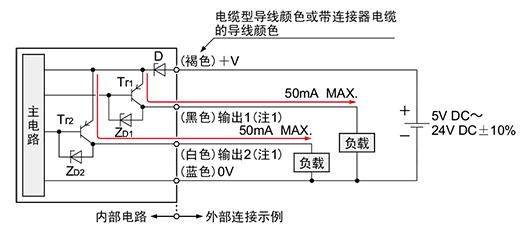 放大器内置99u型微型光电传感器[小型99连接器型