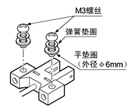 PM-45 安装