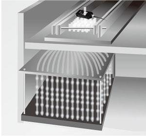 LED通过检测