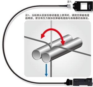 屏蔽电缆线(CN-14A-EP1-C2)