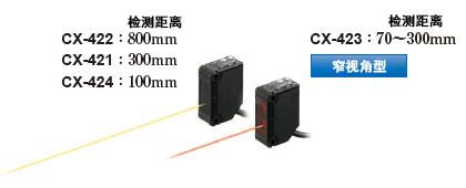 帶偏極濾光器回歸反射型[CX-491]