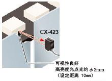 綽綽有余的檢測距離5m[CX-493]