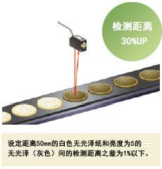 透明物體檢測專用型問世[CX-48□]