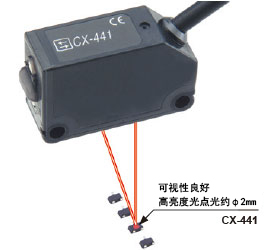 减少光点调节器的调节工时[CX-42□]
