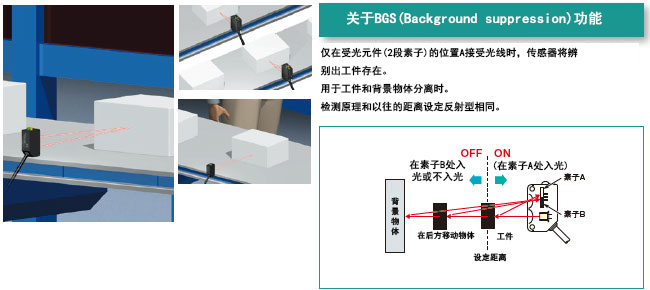 可根據用途進行選擇的2種光點直徑[CX-441/443]