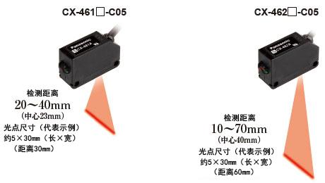 采用高亮度光點光,便于對準光軸