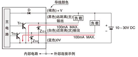 双输出型 eq-34w 输入输出电路图