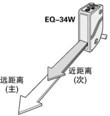 2種設定距離(遠距離和近距離)[EQ-34W]