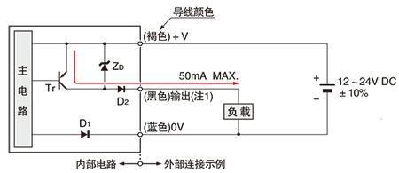 PNP输出型 输入・输出电路图